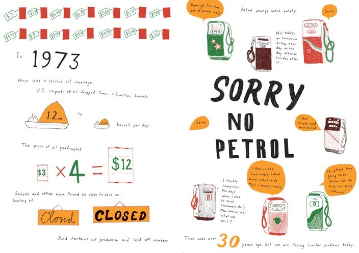 Sorry, out of petrol
